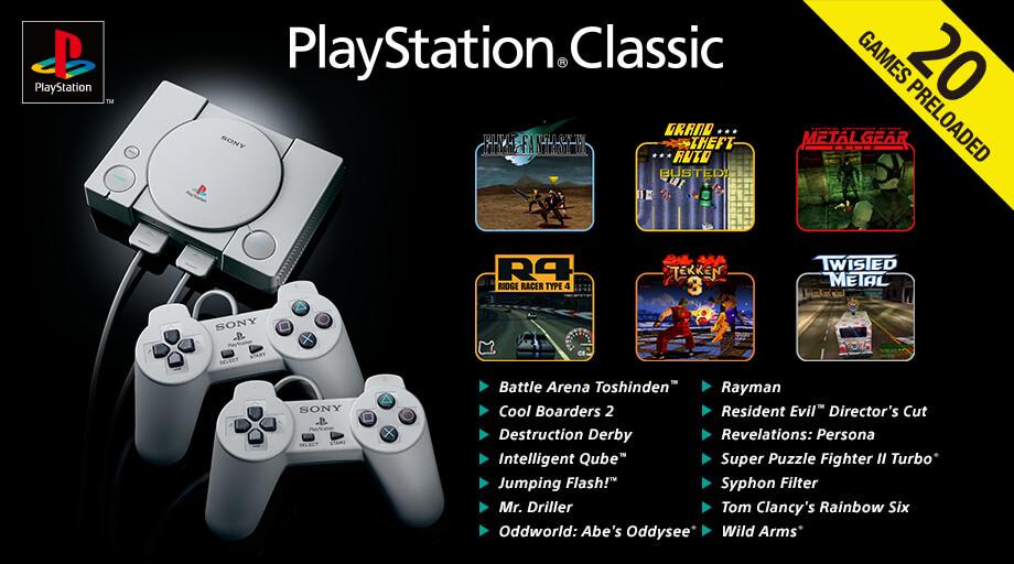 Playstation Classic Inhalt